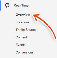 google-analytics-real-time-overview